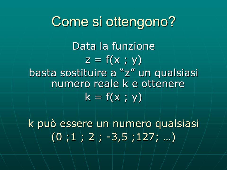 Come si ottengono? Data la funzione z = f(x ; y) basta sostituire a z un qualsiasi numero reale k e ottenere k = f(x ; y) k può essere un numero quals