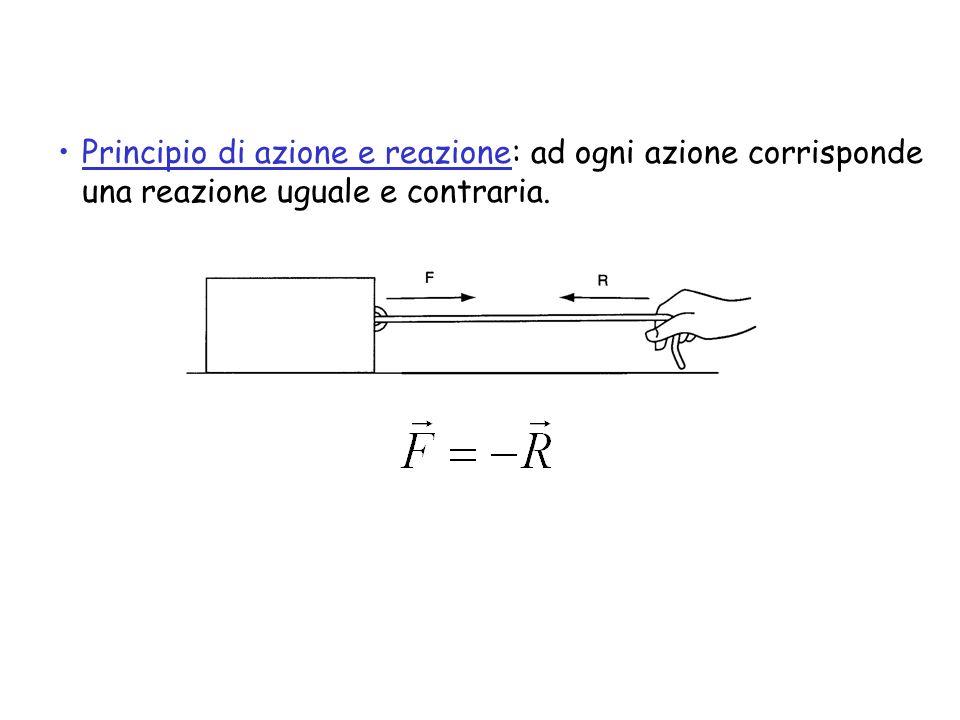 Principio di azione e reazione: ad ogni azione corrisponde una reazione uguale e contraria.