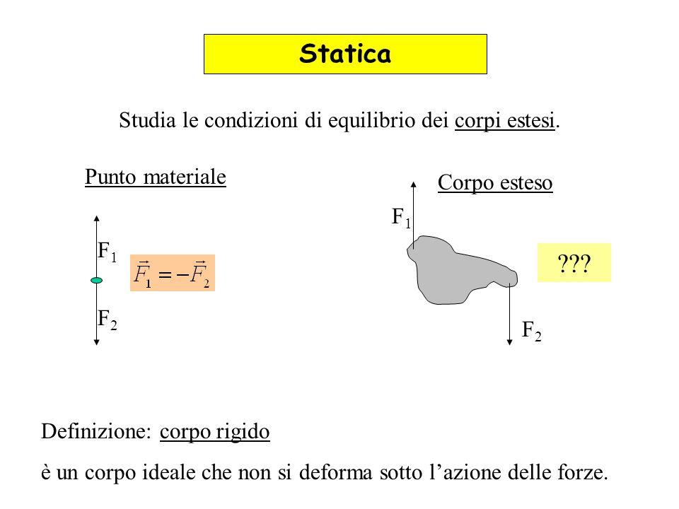 Statica Definizione: corpo rigido è un corpo ideale che non si deforma sotto lazione delle forze. Studia le condizioni di equilibrio dei corpi estesi.