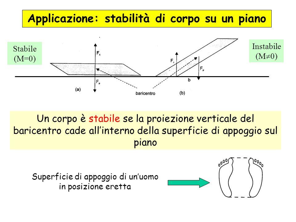 Applicazione: stabilità di corpo su un piano Un corpo è stabile se la proiezione verticale del baricentro cade allinterno della superficie di appoggio