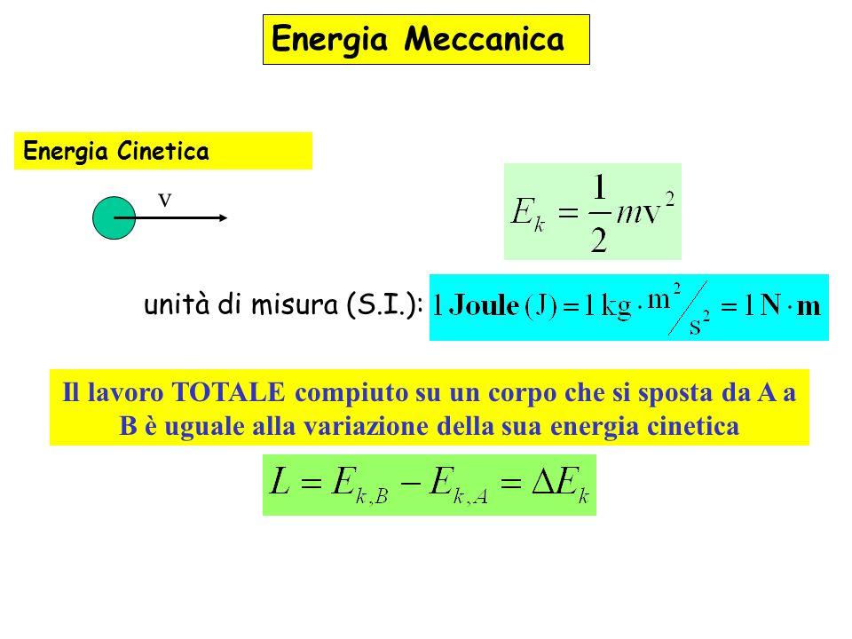 Energia Cinetica v unità di misura (S.I.): Energia Meccanica Il lavoro TOTALE compiuto su un corpo che si sposta da A a B è uguale alla variazione del