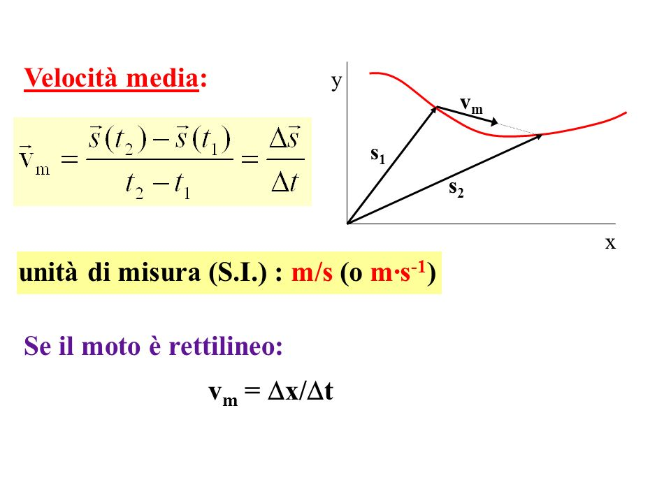 x y s1s1 s2s2 vmvm Velocità media: unità di misura (S.I.) : m/s (o m·s -1 ) Se il moto è rettilineo: v m = x/ t