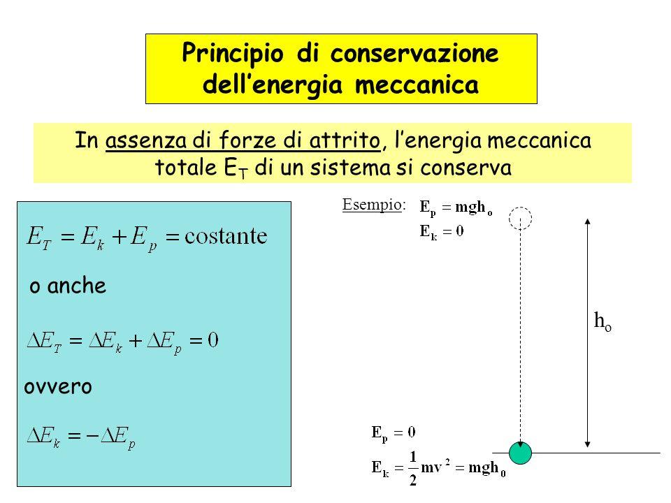 Principio di conservazione dellenergia meccanica In assenza di forze di attrito, lenergia meccanica totale E T di un sistema si conserva hoho o anche