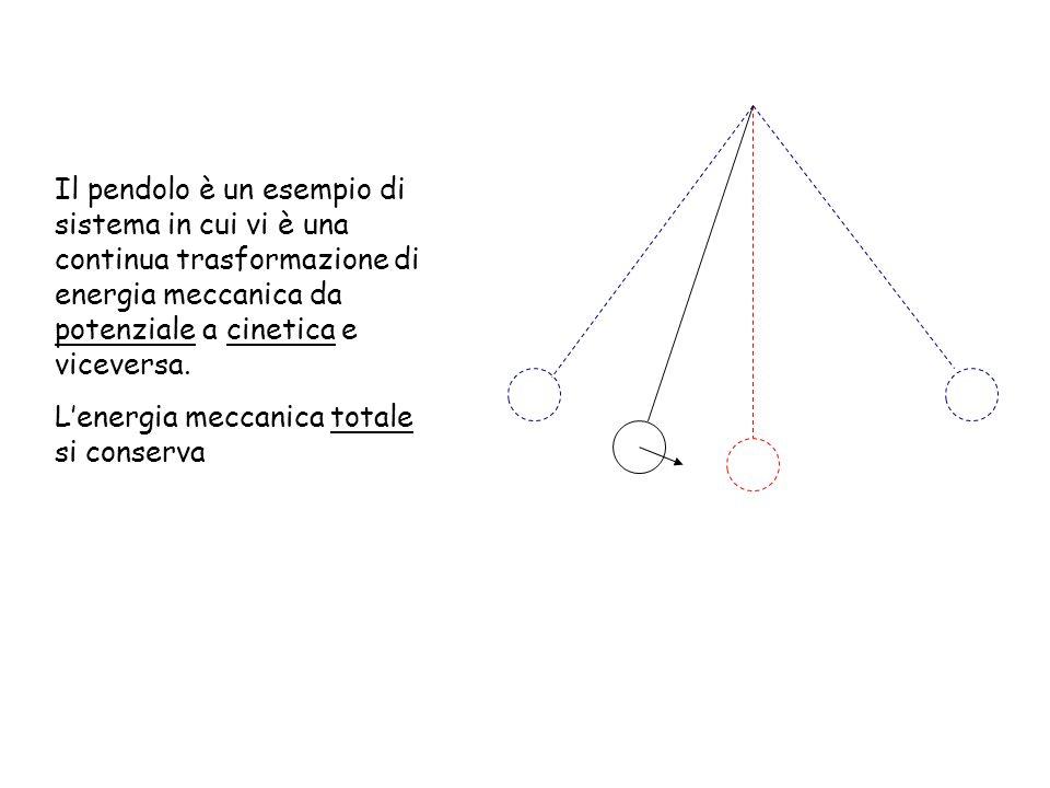 Il pendolo è un esempio di sistema in cui vi è una continua trasformazione di energia meccanica da potenziale a cinetica e viceversa. Lenergia meccani