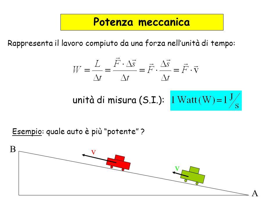 Potenza meccanica Rappresenta il lavoro compiuto da una forza nellunità di tempo: unità di misura (S.I.): Esempio: quale auto è più potente ? v v A B