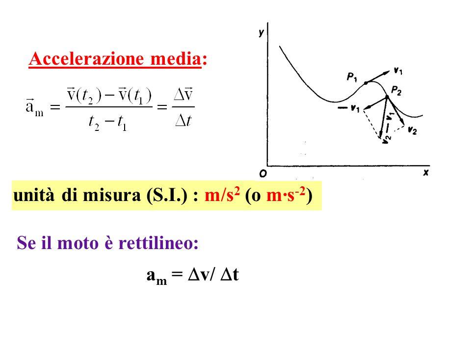 Accelerazione media: unità di misura (S.I.) : m/s 2 (o m·s -2 ) Se il moto è rettilineo: a m = v/ t