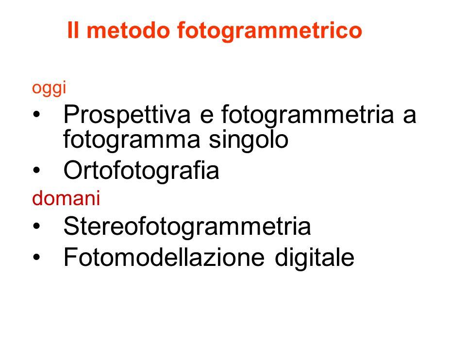 Il metodo fotogrammetrico oggi Prospettiva e fotogrammetria a fotogramma singolo Ortofotografia domani Stereofotogrammetria Fotomodellazione digitale