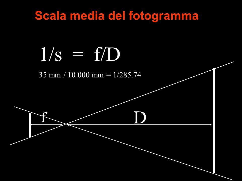 Scala media del fotogramma f D 1/s = f/D 35 mm / 10 000 mm = 1/285.74
