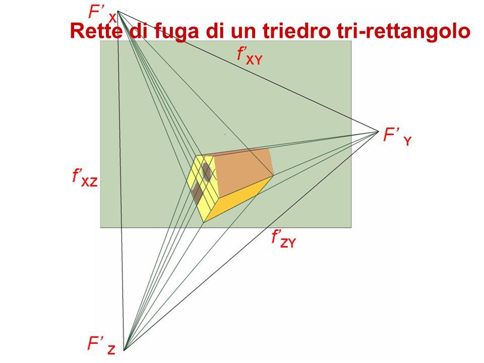 Rette di fuga di un triedro tri-rettangolo