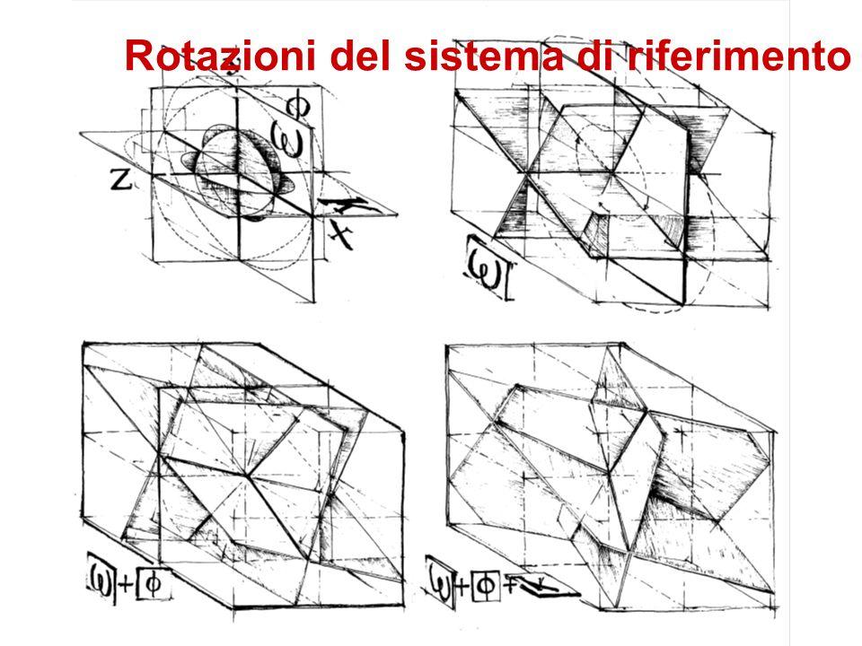 Rotazioni del sistema di riferimento