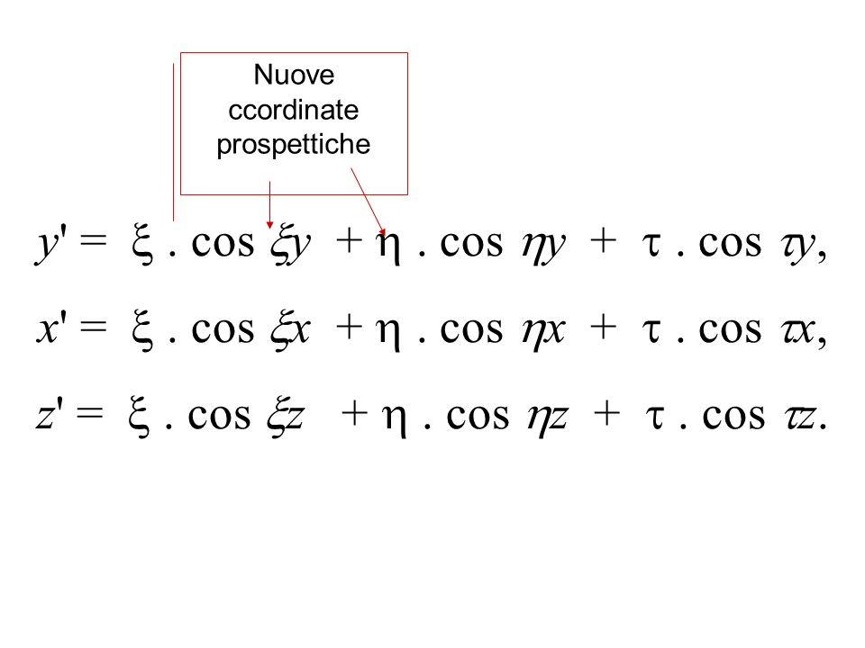 y' =. cos y +. cos y +. cos y, x' =. cos x +. cos x +. cos x, z' =. cos z +. cos z +. cos z. Nuove ccordinate prospettiche