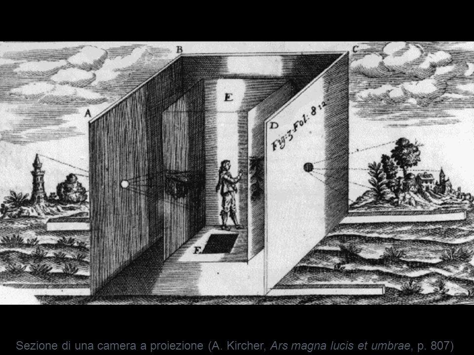 Sezione di una camera a proiezione (A. Kircher, Ars magna lucis et umbrae, p. 807)