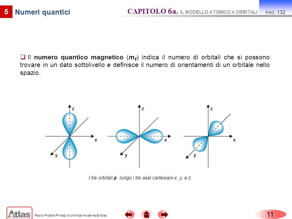 Paolo Pistarà Principi di chimica moderna © Atlas 11 5 Numeri quantici CAPITOLO 6a. IL MODELLO ATOMICO A ORBITALI PAG. 132 Il numero quantico magnetic