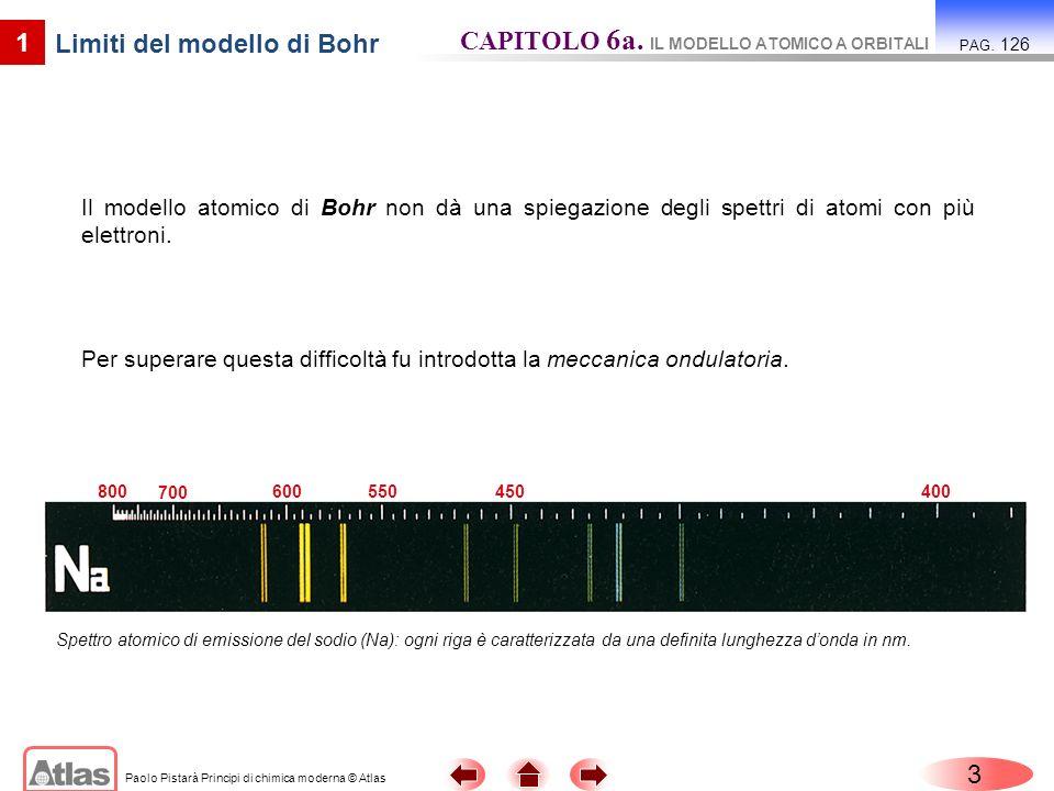 Paolo Pistarà Principi di chimica moderna © Atlas Il modello atomico di Bohr non dà una spiegazione degli spettri di atomi con più elettroni. 3 CAPITO