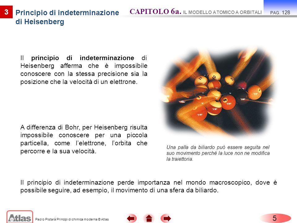 Paolo Pistarà Principi di chimica moderna © Atlas 5 3 Principio di indeterminazione di Heisenberg Il principio di indeterminazione di Heisenberg affer