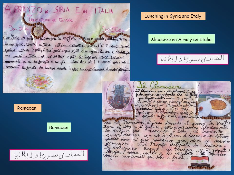 Ramadan Almuerzo en Siria y en Italia Lunching in Syria and Italy Ramadan