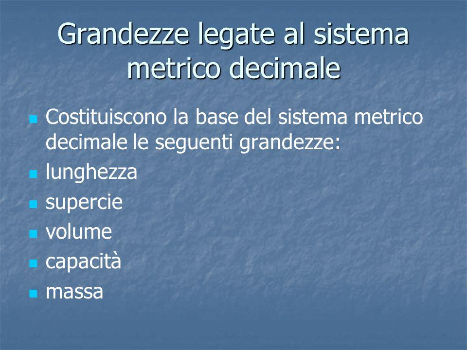 Grandezze legate al sistema metrico decimale Costituiscono la base del sistema metrico decimale le seguenti grandezze: lunghezza supercie volume capac