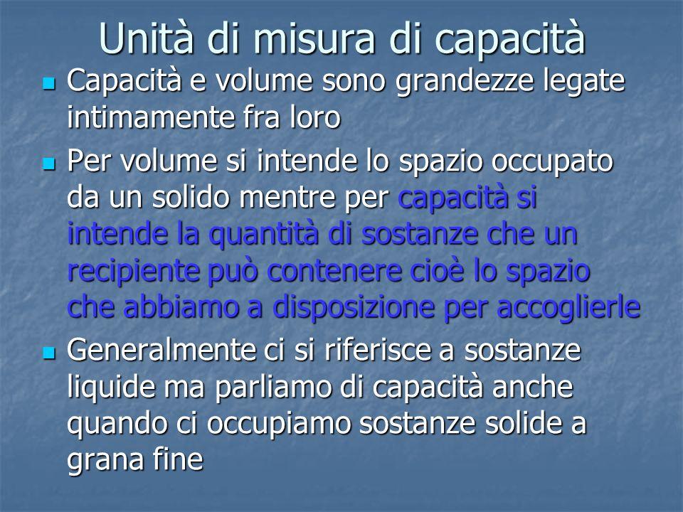 Unità di misura di capacità Capacità e volume sono grandezze legate intimamente fra loro Per volume si intende lo spazio occupato da un solido mentre
