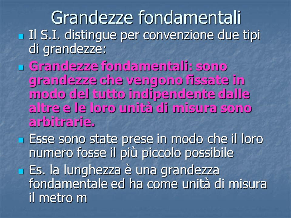 Grandezze fondamentali Il S.I. distingue per convenzione due tipi di grandezze: Grandezze fondamentali: sono grandezze che vengono fissate in modo del