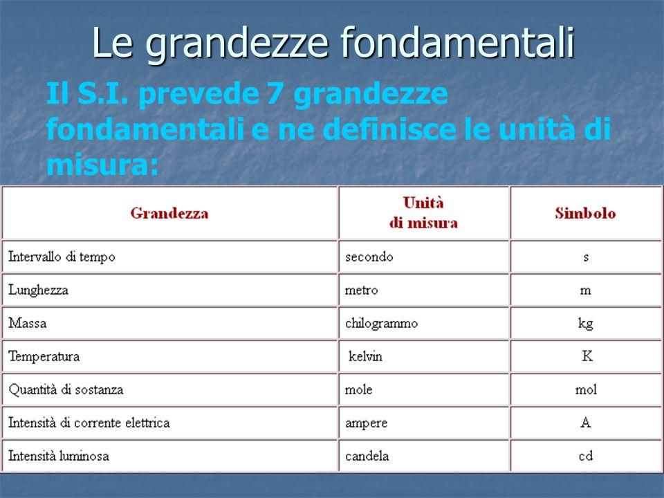 Le grandezze fondamentali Il S.I. prevede 7 grandezze fondamentali e ne definisce le unità di misura: