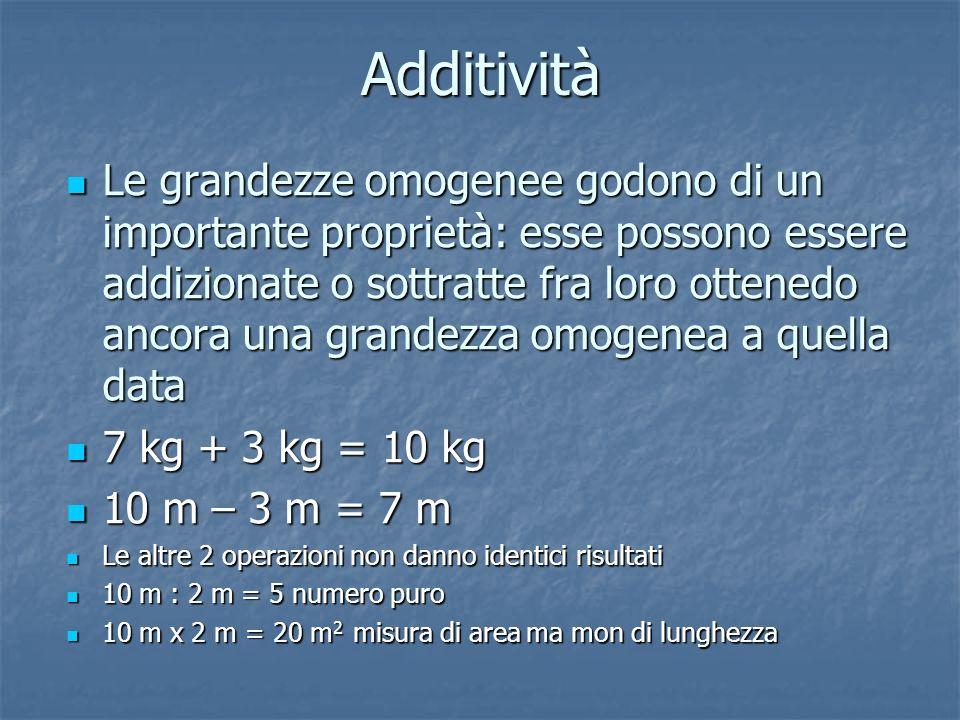 Additività Le grandezze omogenee godono di un importante proprietà: esse possono essere addizionate o sottratte fra loro ottenedo ancora una grandezza