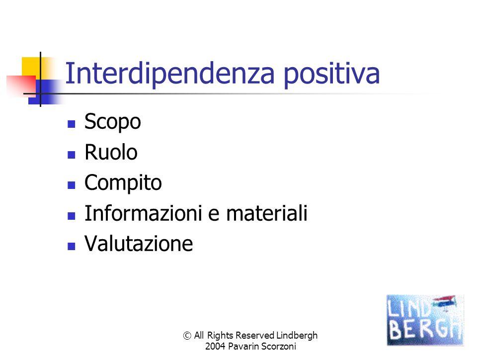 © All Rights Reserved Lindbergh 2004 Pavarin Scorzoni Interdipendenza positiva Scopo Ruolo Compito Informazioni e materiali Valutazione