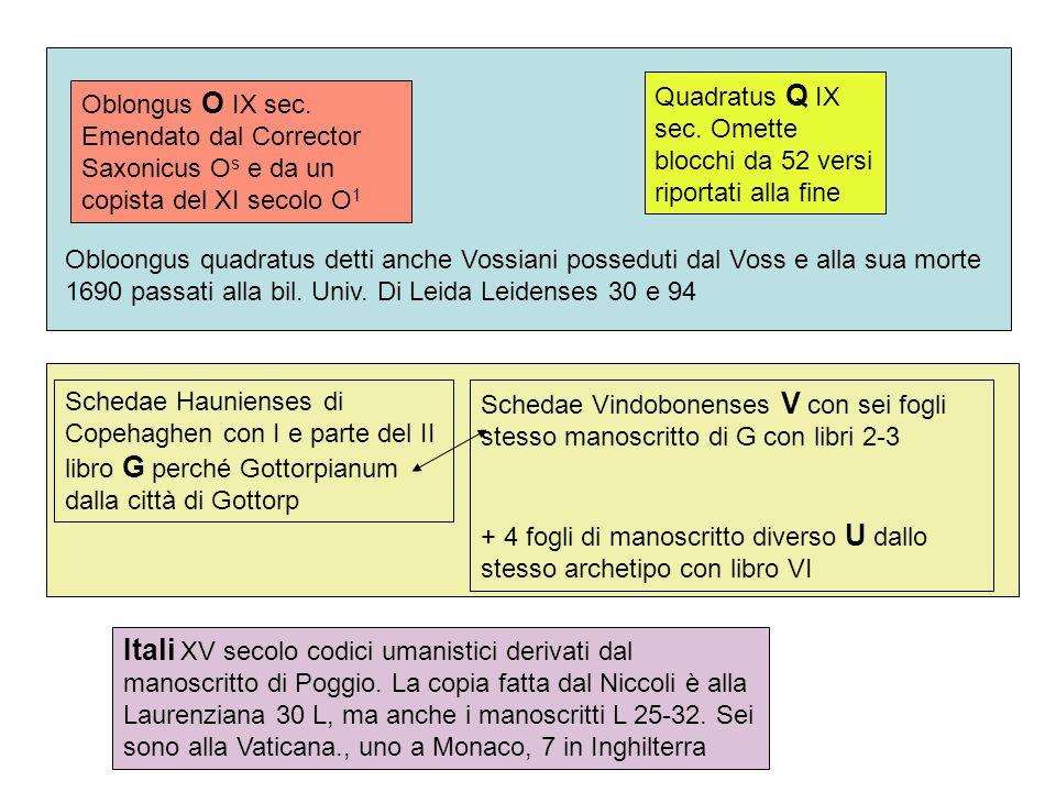 Oblongus O IX sec. Emendato dal Corrector Saxonicus O s e da un copista del XI secolo O 1 Quadratus Q IX sec. Omette blocchi da 52 versi riportati all