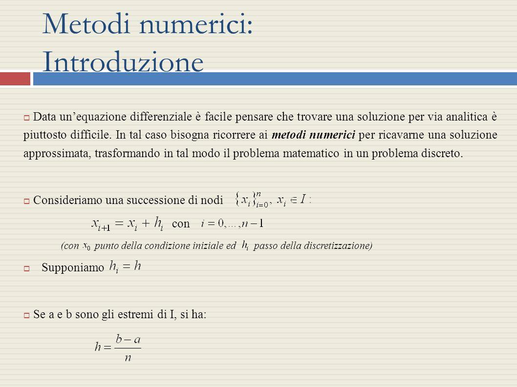Metodi numerici: Introduzione Data unequazione differenziale è facile pensare che trovare una soluzione per via analitica è piuttosto difficile. In ta