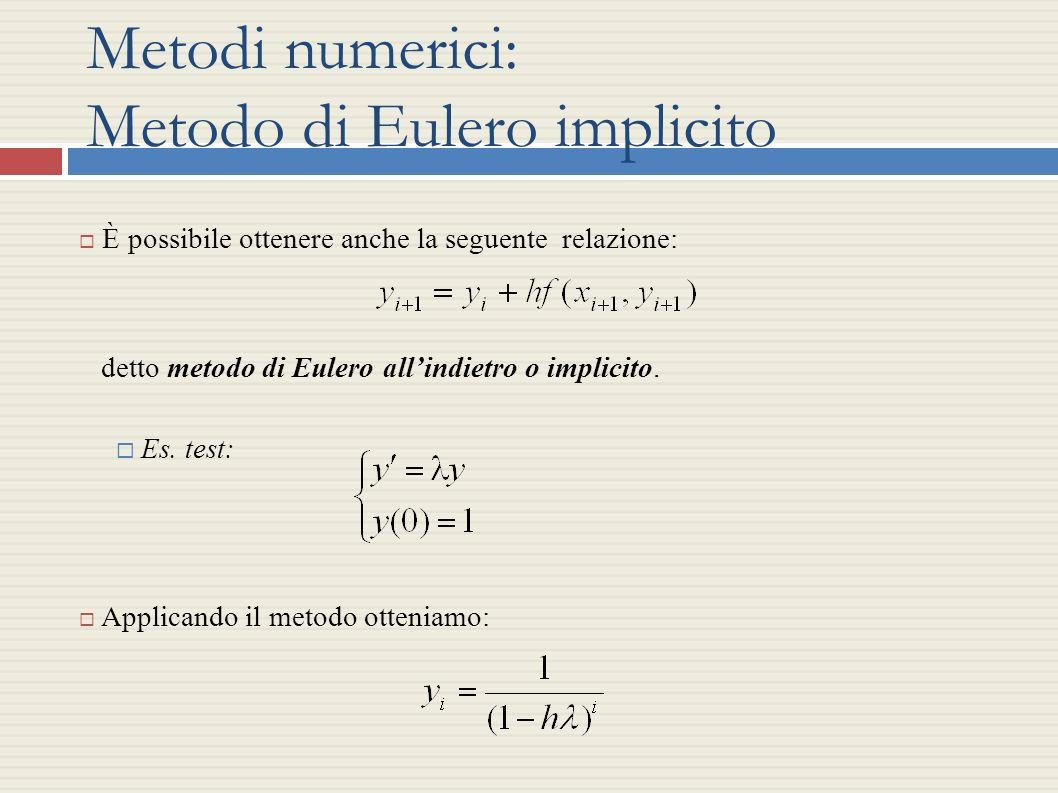Metodi numerici: Metodo di Eulero implicito È possibile ottenere anche la seguente relazione: detto metodo di Eulero allindietro o implicito. Es. test