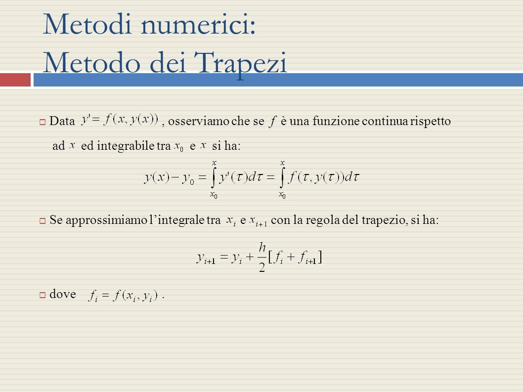 Metodi numerici: Metodo dei Trapezi Data, osserviamo che se f è una funzione continua rispetto ad ed integrabile tra e si ha: Se approssimiamo lintegr