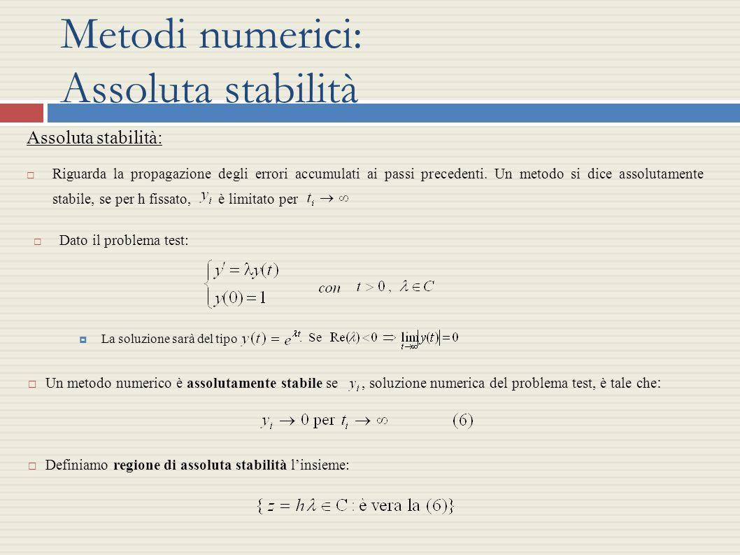 Metodi numerici: Assoluta stabilità Un metodo numerico è assolutamente stabile se, soluzione numerica del problema test, è tale che : Assoluta stabili
