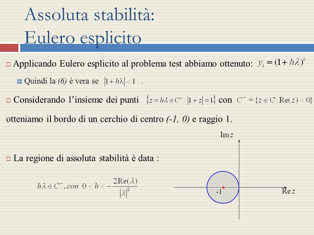 Assoluta stabilità: Eulero esplicito Applicando Eulero esplicito al problema test abbiamo ottenuto: Quindi la (6) è vera se. Considerando linsieme dei