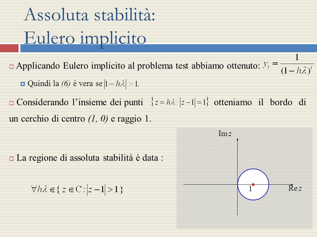 Assoluta stabilità: Eulero implicito Applicando Eulero implicito al problema test abbiamo ottenuto: Quindi la (6) è vera se. Considerando linsieme dei