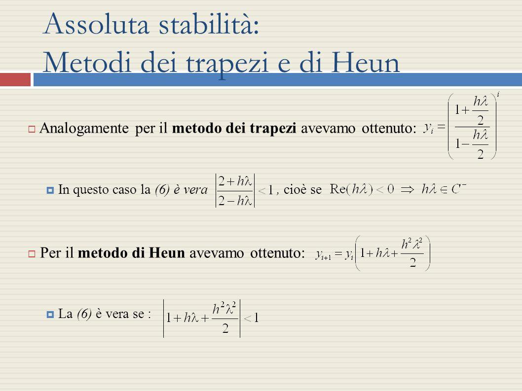 Assoluta stabilità: Metodi dei trapezi e di Heun Analogamente per il metodo dei trapezi avevamo ottenuto: In questo caso la (6) è vera, cioè se Per il