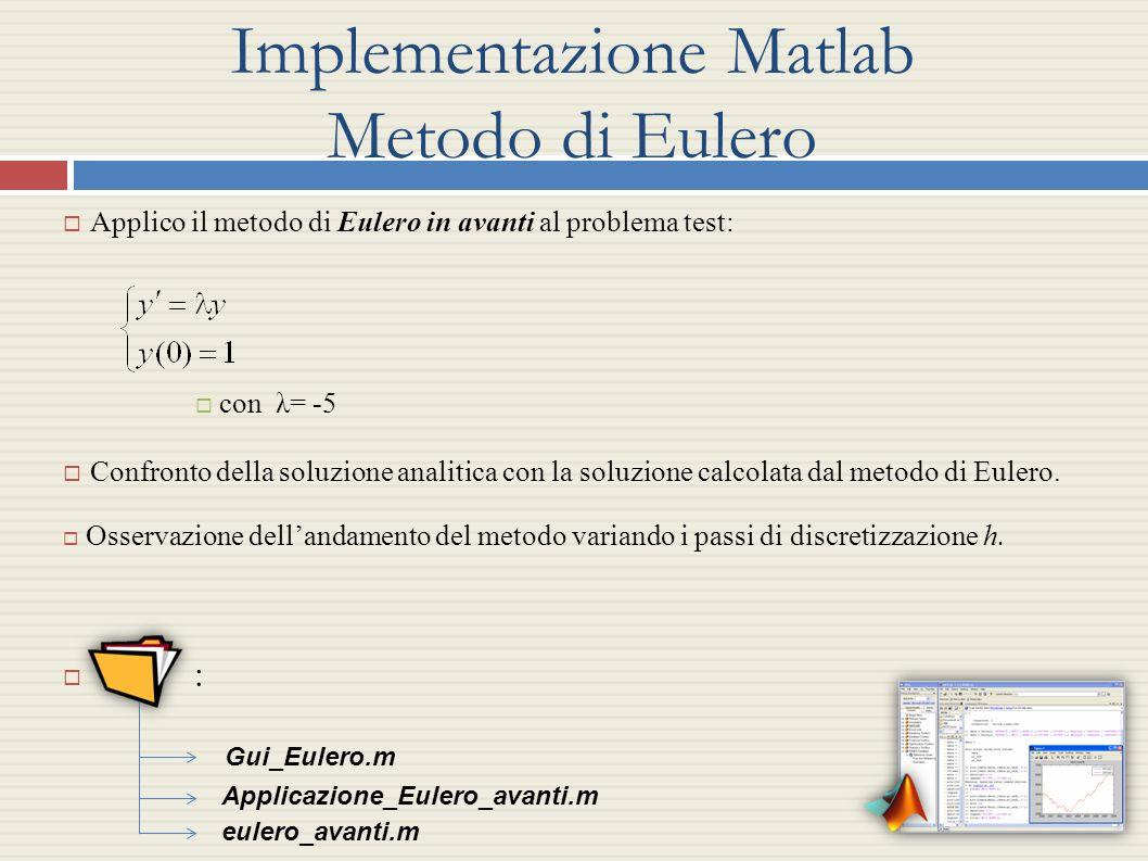 Implementazione Matlab Metodo di Eulero Applico il metodo di Eulero in avanti al problema test: con λ= -5 Confronto della soluzione analitica con la s