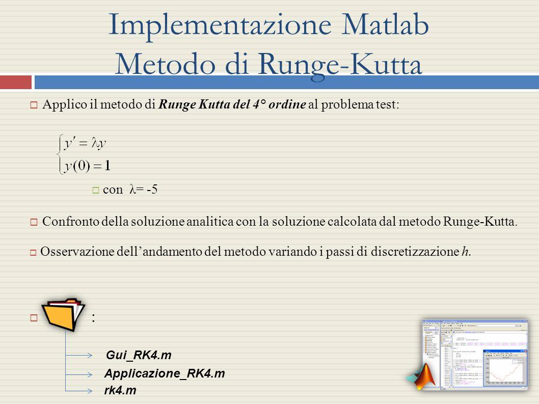 Implementazione Matlab Metodo di Runge-Kutta Applico il metodo di Runge Kutta del 4° ordine al problema test: con λ= -5 Confronto della soluzione anal