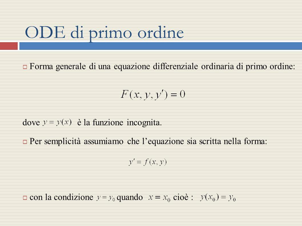 ODE di primo ordine Forma generale di una equazione differenziale ordinaria di primo ordine: dove è la funzione incognita. Per semplicità assumiamo ch