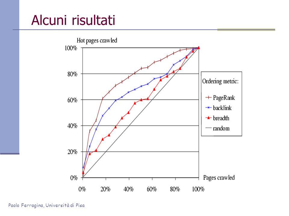 Paolo Ferragina, Università di Pisa Alcuni risultati