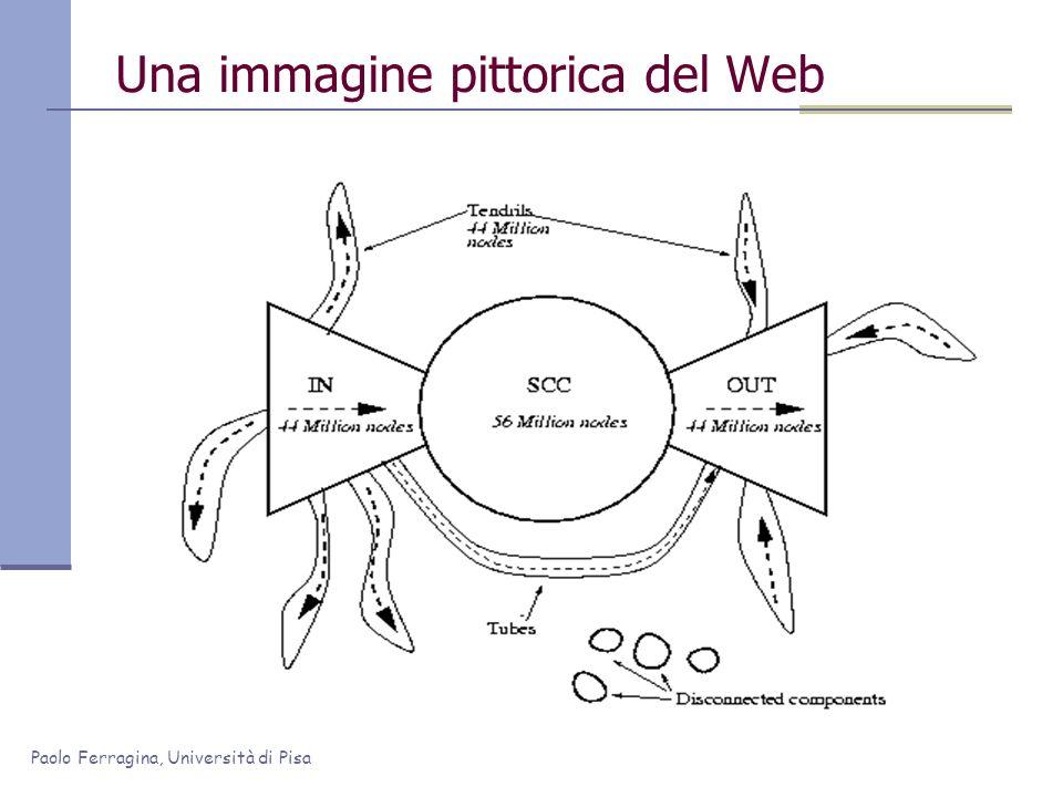 Paolo Ferragina, Università di Pisa Una immagine pittorica del Web