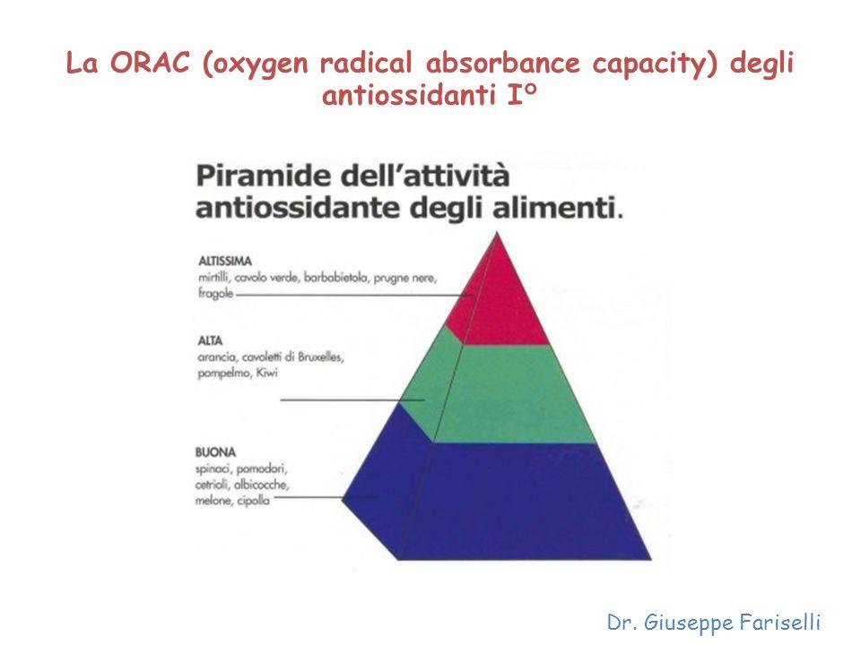 La ORAC (oxygen radical absorbance capacity) degli antiossidanti I° Dr. Giuseppe Fariselli