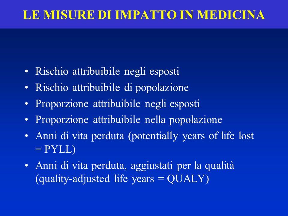 LE MISURE DI IMPATTO IN MEDICINA Rischio attribuibile negli esposti Rischio attribuibile di popolazione Proporzione attribuibile negli esposti Proporz