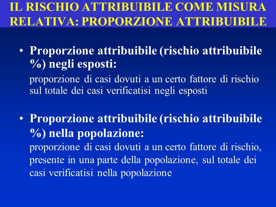 IL RISCHIO ATTRIBUIBILE COME MISURA RELATIVA: PROPORZIONE ATTRIBUIBILE Proporzione attribuibile (rischio attribuibile %) negli esposti: proporzione di
