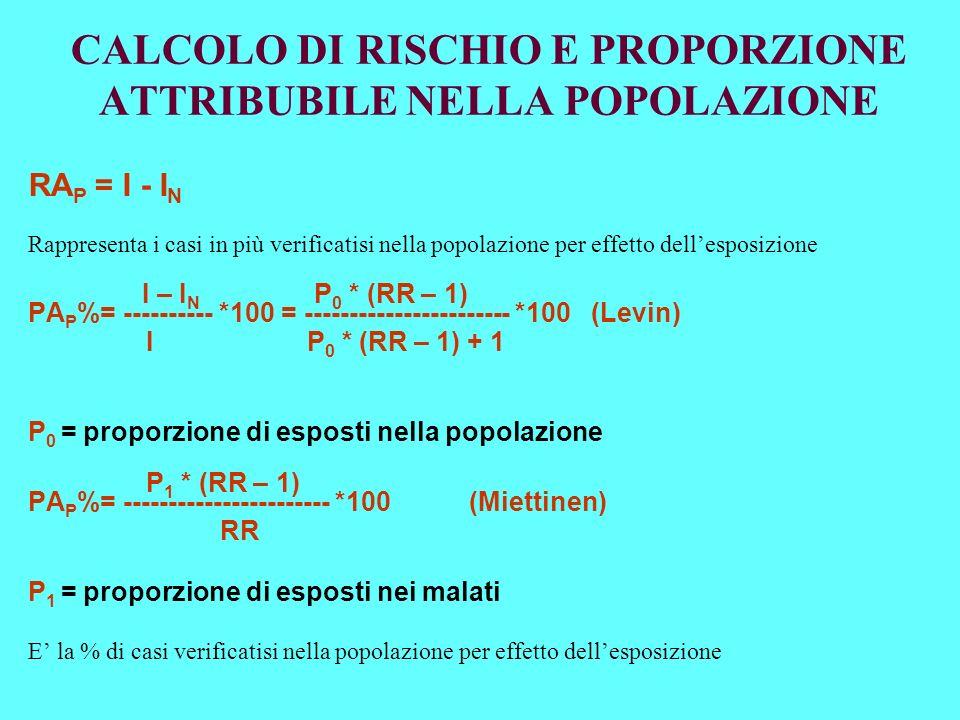 CALCOLO DI RISCHIO E PROPORZIONE ATTRIBUBILE NELLA POPOLAZIONE RA P = I - I N Rappresenta i casi in più verificatisi nella popolazione per effetto del