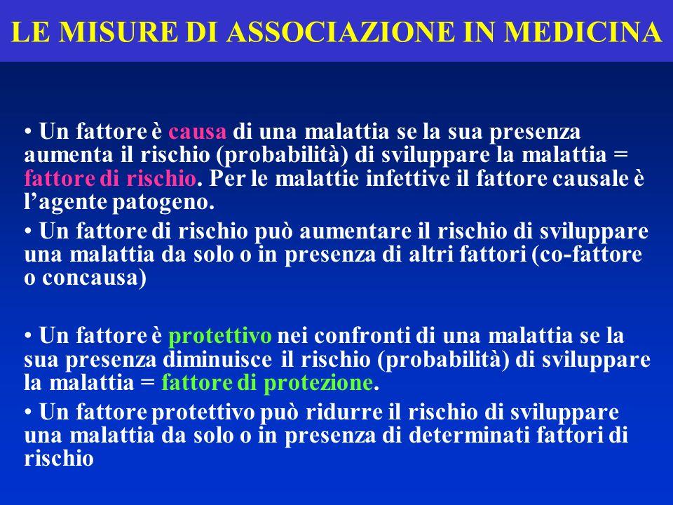 LE MISURE DI ASSOCIAZIONE IN MEDICINA Rapporto tra rischi = Rischio Relativo (RR) Rapporto tra tassi di incidenza, mortalità, sopravvivenza, ospedalizzazione, ecc.