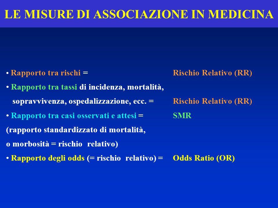 LE MISURE DI ASSOCIAZIONE IN MEDICINA Rapporto tra rischi = Rischio Relativo (RR) Rapporto tra tassi di incidenza, mortalità, sopravvivenza, ospedaliz