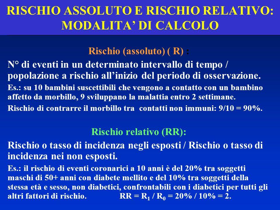 Ammalati (M+) Non ammalati (M-) Totale Esposti(Exp+)aba+b Non esposti(Exp-)cdc+d RR= Incidenza cumulativa negli esposti: a/(a+b) Incidenza cumulativa nei non esposti: c/(c+d) CALCOLO DEL RISCHIO RELATIVO (RR)