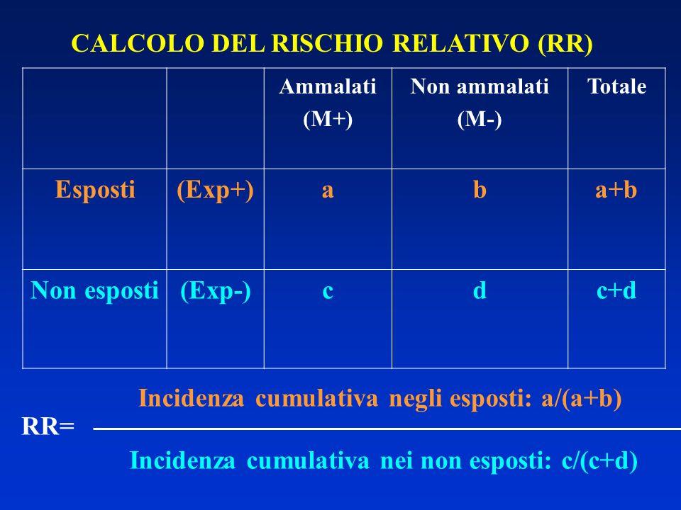 Ammalati (M+) Non ammalati (M-) Totale Esposti(Exp+)aba+b Non esposti(Exp-)cdc+d RR= Incidenza cumulativa negli esposti: a/(a+b) Incidenza cumulativa
