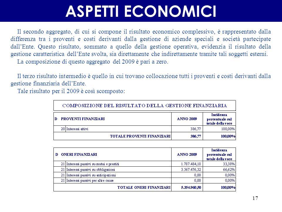 17 ASPETTI ECONOMICI Il secondo aggregato, di cui si compone il risultato economico complessivo, è rappresentato dalla differenza tra i proventi e costi derivanti dalla gestione di aziende speciali e società partecipate dallEnte.