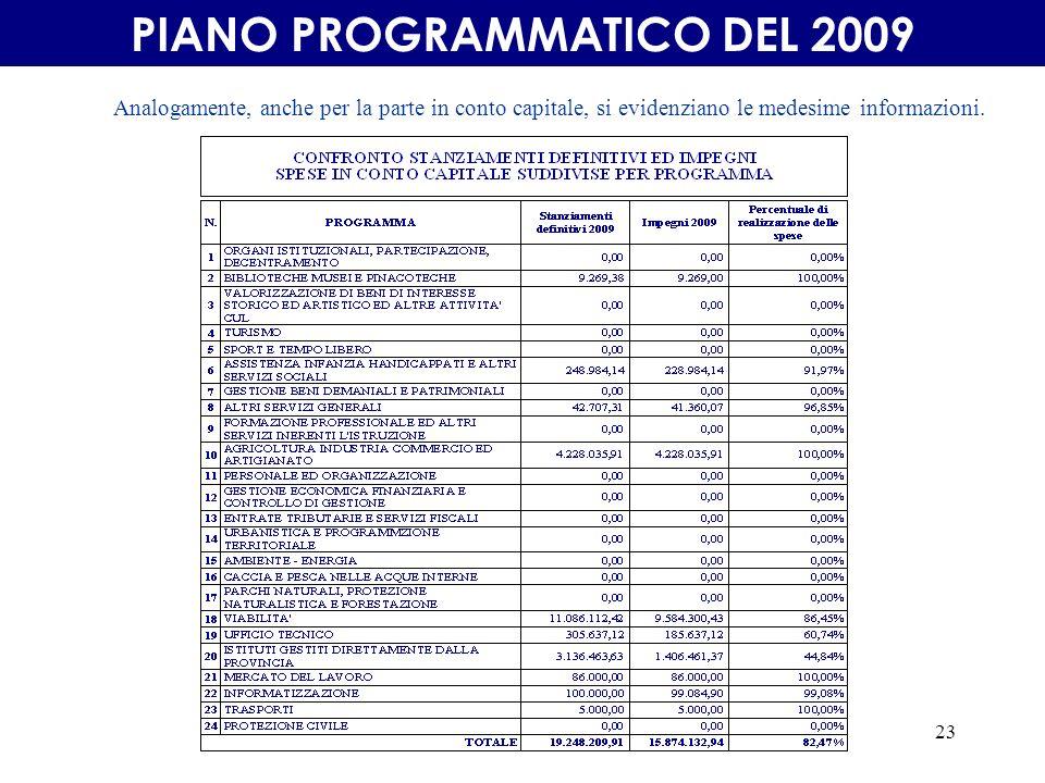 23 PIANO PROGRAMMATICO DEL 2009 Analogamente, anche per la parte in conto capitale, si evidenziano le medesime informazioni.