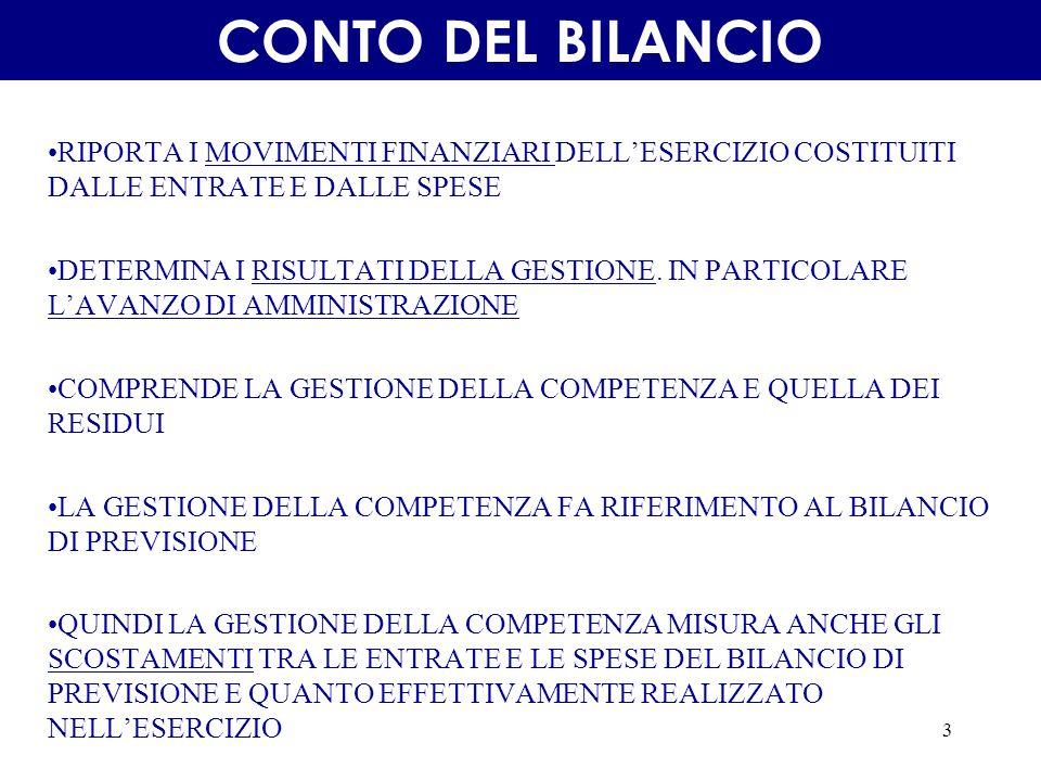 3 CONTO DEL BILANCIO RIPORTA I MOVIMENTI FINANZIARI DELLESERCIZIO COSTITUITI DALLE ENTRATE E DALLE SPESE DETERMINA I RISULTATI DELLA GESTIONE.